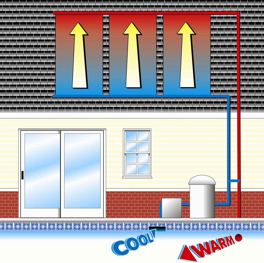 Solar Pool Heating Diagram of Warm and Cool Water flow