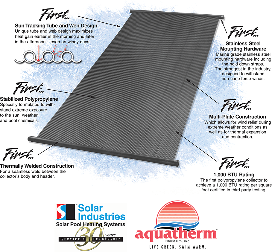 Solar Pool Heating Panel Diagram with Solar Industries and Aquatherm logos